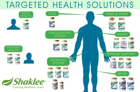Targeted Health Solutions